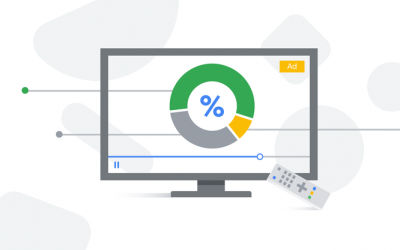 Start the year with new video measurement and reporting features